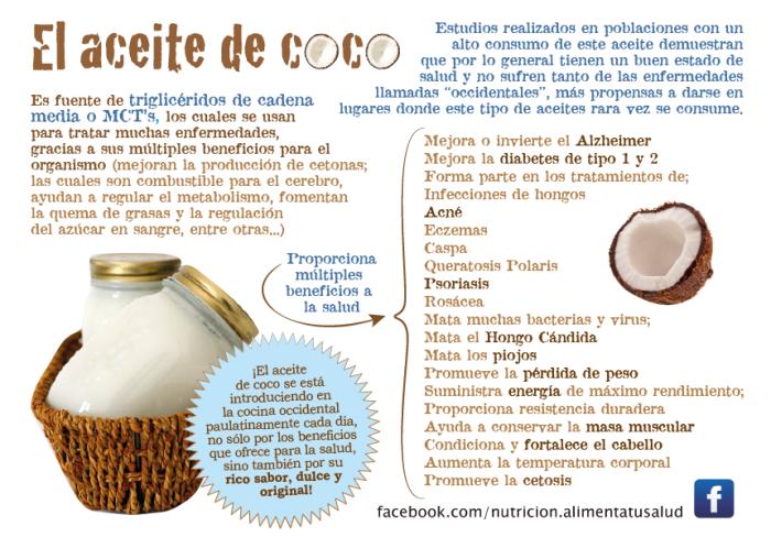 Diseño para hablar de los beneficios del aceite de coco. Nutrición.